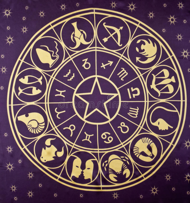 Wheel of Zodiac symbols royalty free stock image