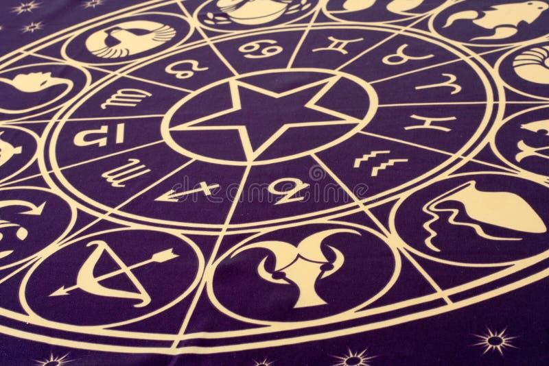 Wheel of Zodiac symbols. Printed on textile royalty free stock images