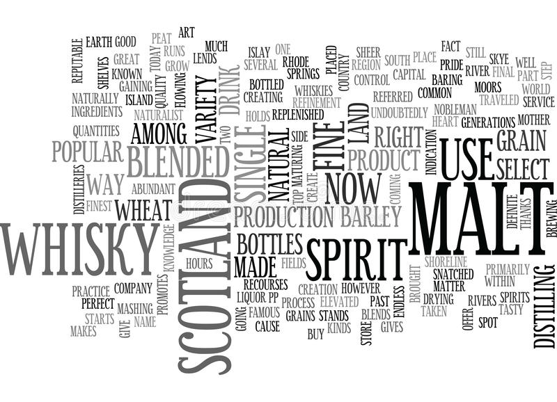 Whisky Word Cloud stock illustration