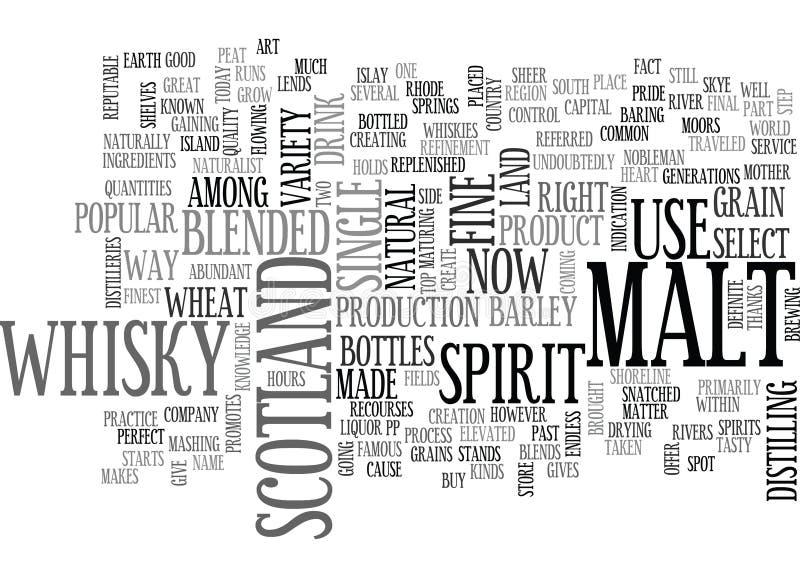 Whiskyword moln stock illustrationer
