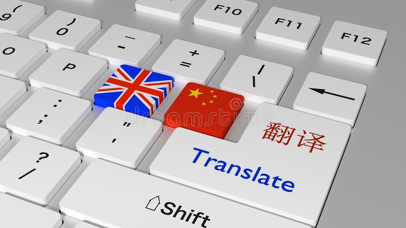 White Keyboard With A British And Chinese Flag Key And The Word