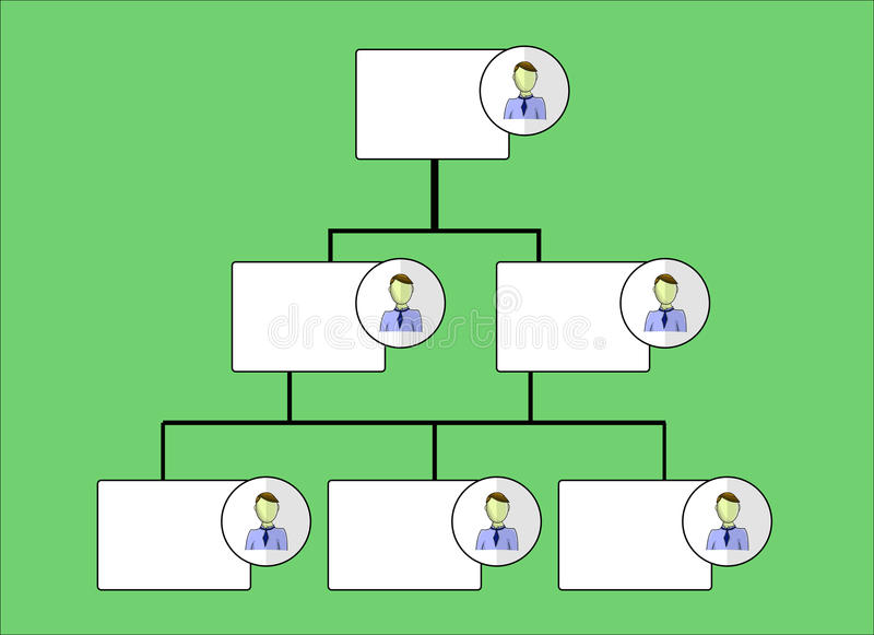 White organogram with heads. On green background vector illustration
