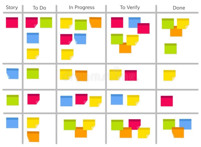 Whiteboard για την ευκίνητη ανάπτυξη διανυσματική απεικόνιση