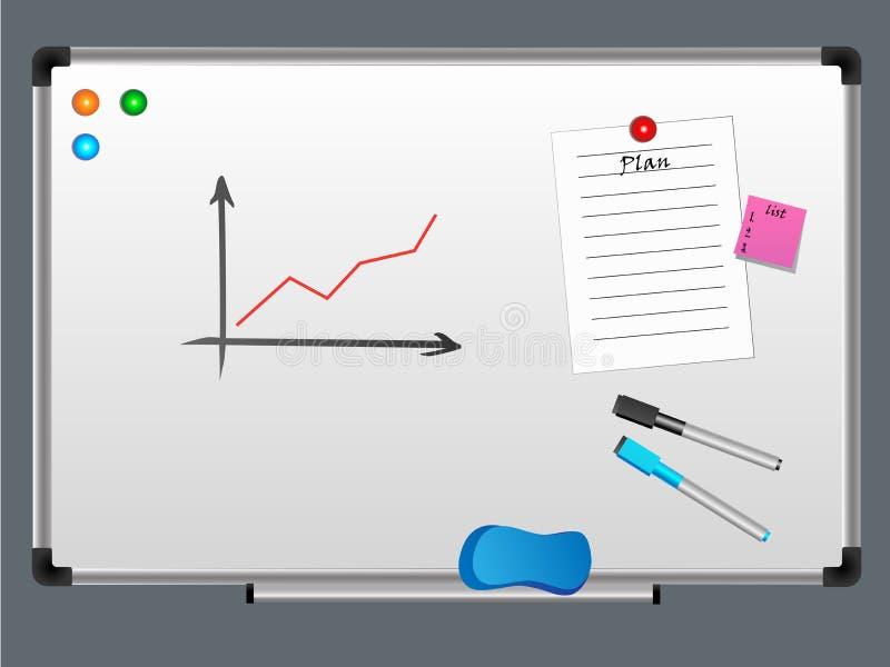 Whiteboard, λευκός πίνακας γραφείων με τη γραφική παράσταση, αυτοκόλλητες ετικέττες και μαγνήτες ελεύθερη απεικόνιση δικαιώματος