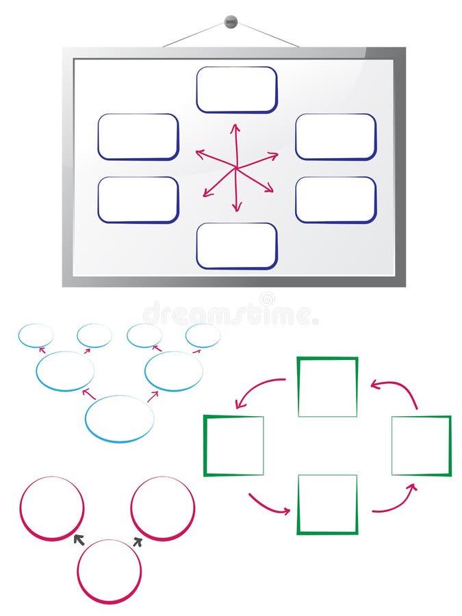 Whiteboard με τα διαγράμματα ροής διανυσματική απεικόνιση
