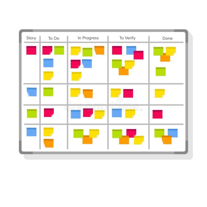 Whiteboard -视觉管理概念 向量例证