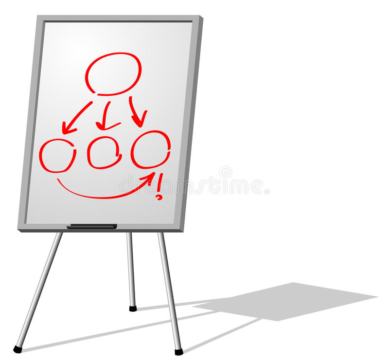 Whiteboard. Vector illustration of presentation whiteboard on tripod isolated on white background stock illustration