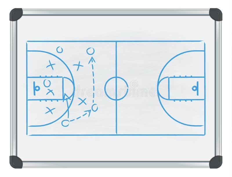 Whiteboard basket vektor illustrationer