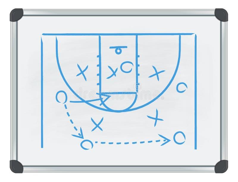 Whiteboard-Basketball lizenzfreies stockbild