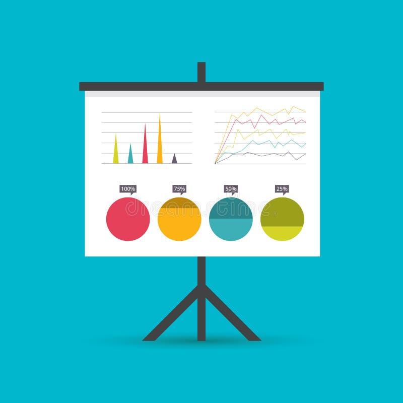 Whiteboard da apresentação com dados e estatísticas do mercado para a campanha de marketing e as estratégias empresariais futuras ilustração stock