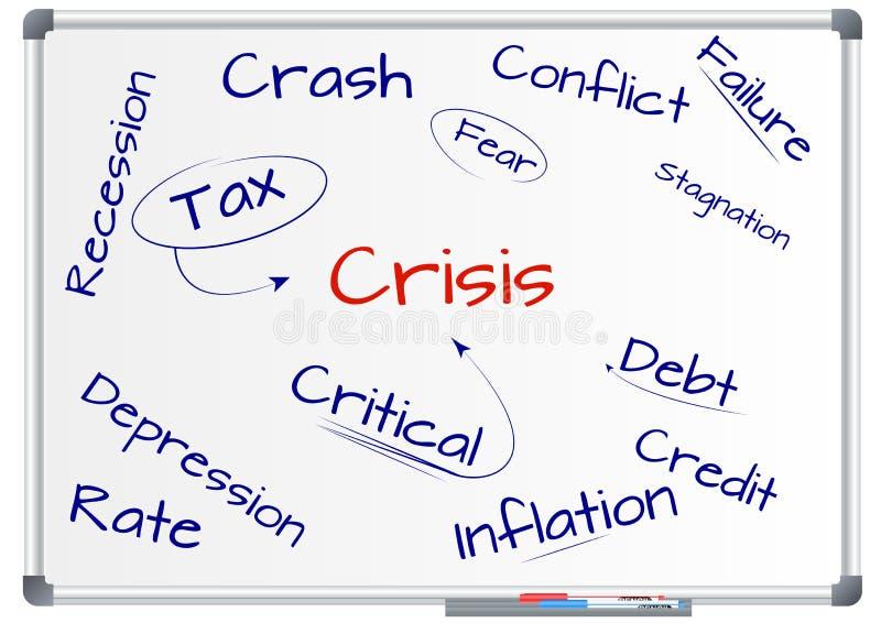 Whiteboard de la crisis libre illustration