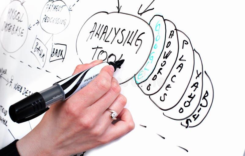 Whiteboard do negócio imagens de stock