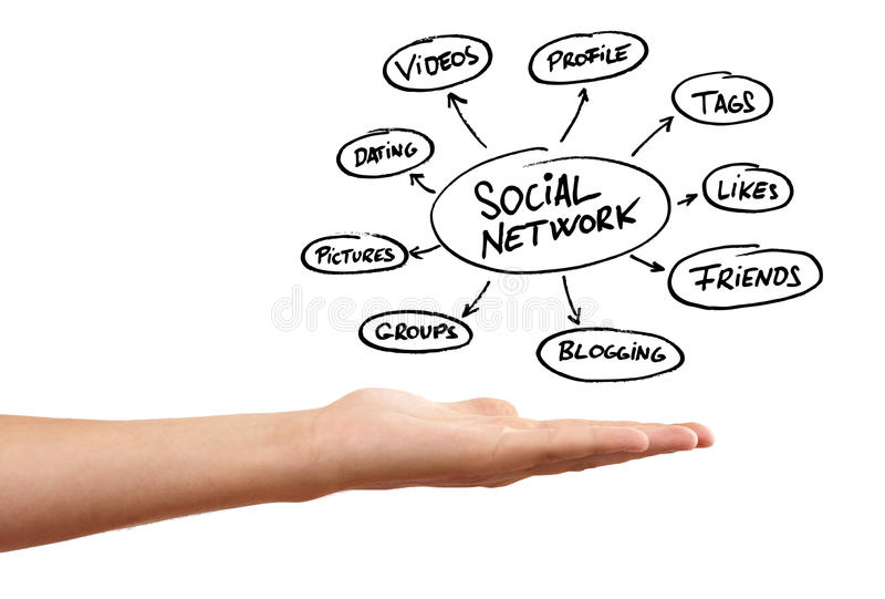 Download Whiteboard With Hand And Social Network Schema Stock Photo - Image of hand, networking: 20735922