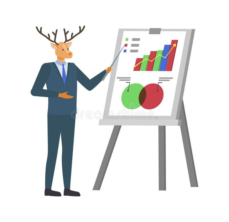 Whiteboard med information, hjortHipsterdjur vektor illustrationer