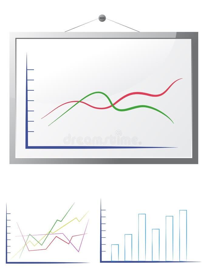 Whiteboard mit Diagrammen lizenzfreie abbildung