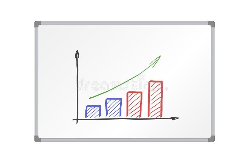 Whiteboard realista del ejemplo del vector con el marco de aluminio y el gráfico cada vez mayor colorido de dibujo, aislados ilustración del vector