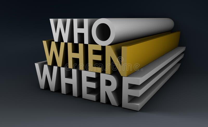 Who wanneer waar stock illustratie