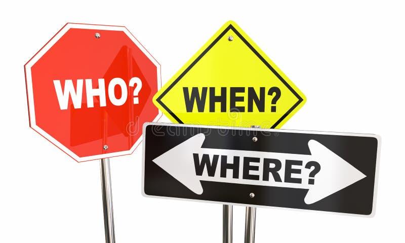 Who wanneer waar de Woorden van Vragenverkeersteken vector illustratie