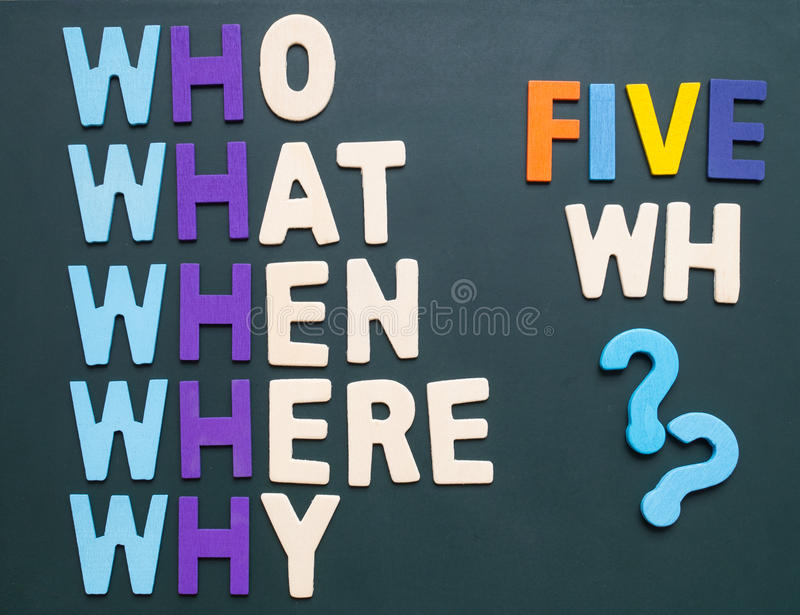 Who What When Where Why - wording on blackboard. Who What When Where Why - 5Ws questions wording on blackboard - concept of information gathering and problem royalty free stock photography