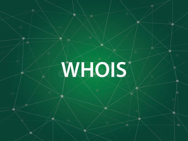 WHOIS ein Internet-Dienstprogramm verwendet, um die große DNS-Domains- Name Systemdatenbank von Domain Name, IP address zu suchen lizenzfreie abbildung