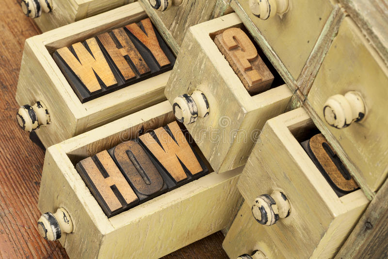 Why and how questions. Vintage letterpress wood type blocks and primitive rustic wooden apothecary drawer cabinet royalty free stock photo