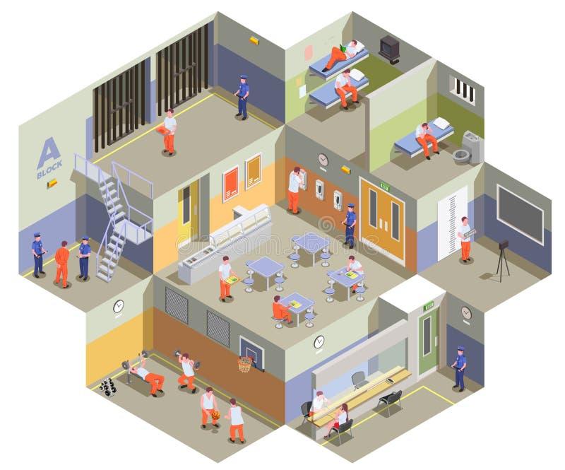 Więźniarskiego więzienia Isometric skład royalty ilustracja