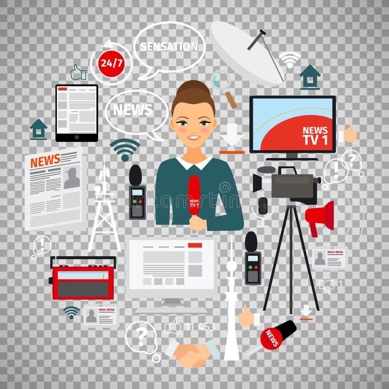 Wiadomość i dziennikarza pojęcie ilustracji