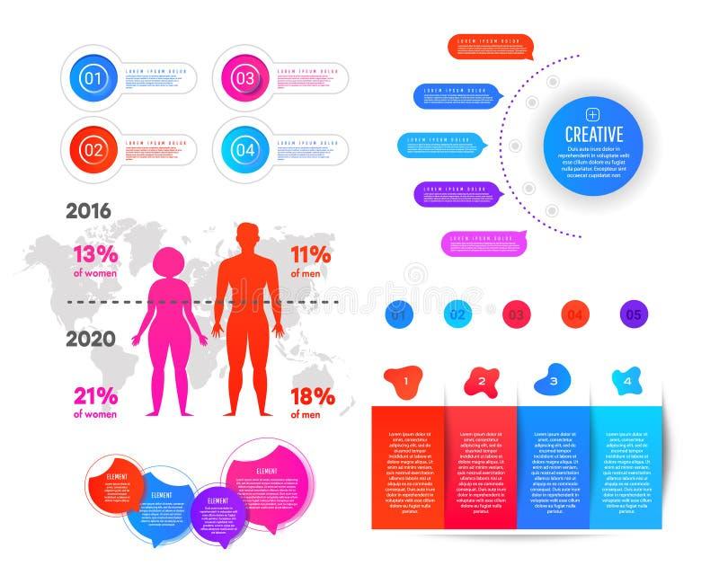 ?wiatowa Mapa i Ewidencyjne Grafika Infographics otyłość i nadmierny ciężar Gradientowy płaski infographic element mężczyzna i ko ilustracja wektor
