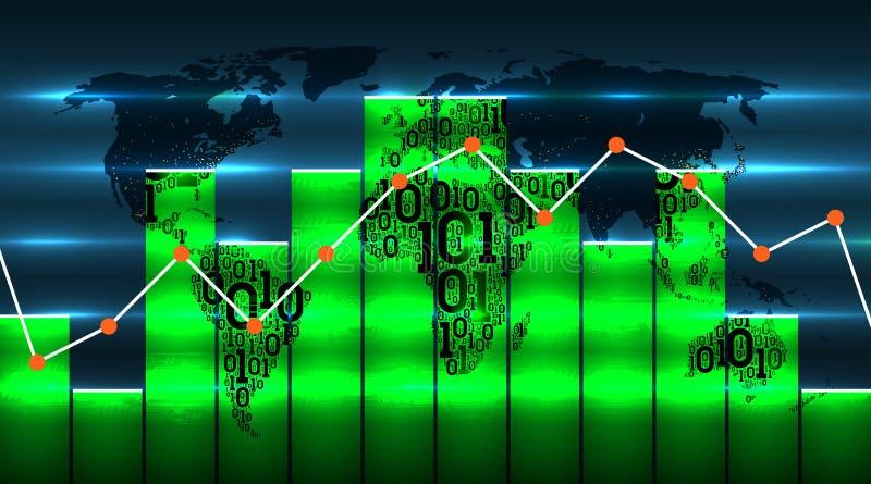 ?wiatowa mapa z diagrama wykresem na tle przysz?o?ciowe cyfrowe globalne technologie i map?, Duzi dane, wektorowy infographics royalty ilustracja