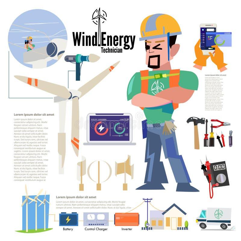 Wiatrowy Energetyczny technik przy energia parkiem charakteru desig z informacją o jego pracie typograficzny wiatrowa energia ust ilustracja wektor