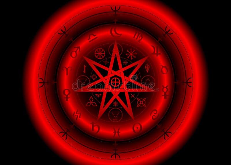Wiccan-Symbol des Schutzes Rote Mandala Witches-Runen, mystische Wicca-Weissagung Alte geheimnisvolle Symbole, Tierkreis-Radzeich vektor abbildung