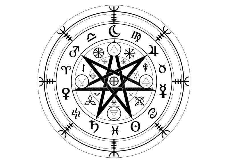 Wiccan symbol ochrona Set mandala czarownic runes, mistyczki Wicca wróżba Antyczni occult symbole, zodiaka koła znaki royalty ilustracja