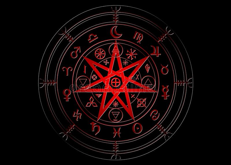 Wiccan symbol of protection. 3D red Mandala Witches runes, Mystic Wicca divination. Ancient occult symbols, Zodiac Wheel signs. Wiccan symbol of protection. Red stock illustration