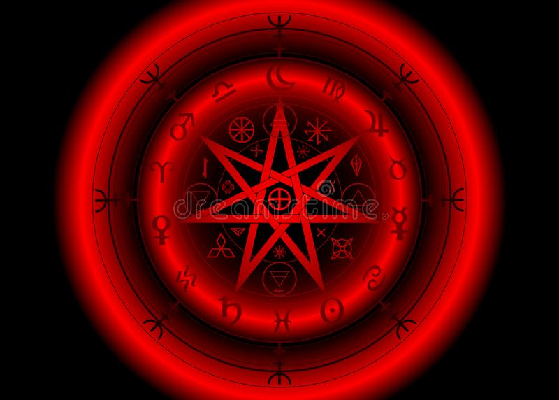 Wiccan symbol of protection. Red Mandala Witches runes, Mystic Wicca divination. Ancient occult symbols, Zodiac Wheel signs. Wiccan symbol of protection. Red vector illustration