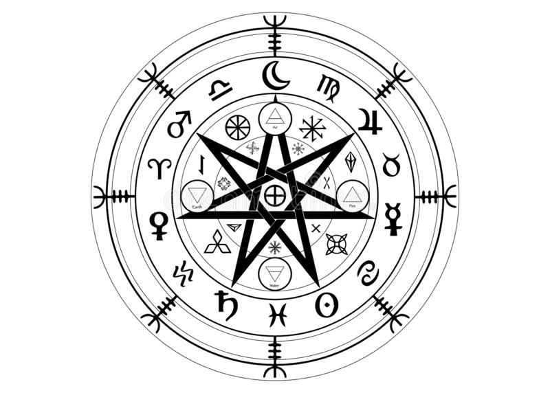 Wiccan symbol of protection. Set of Mandala Witches runes, Mystic Wicca divination. Ancient occult symbols, Zodiac Wheel signs. Wiccan symbol of protection. Set royalty free illustration