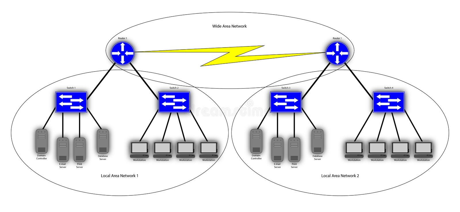 Wide Area Network Diagram. An diagram of Wide Area Network connecting 2 Local Area Network royalty free illustration