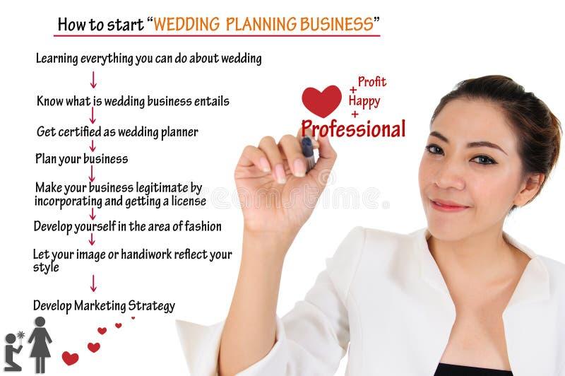 Wie man beginnt, Planungsgeschäft für Liebeskonzept zu heiraten stockfoto
