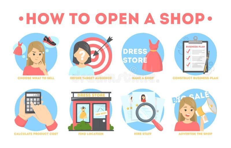 Wie man ein Geschäft quide für Unternehmer öffnet Einzelhandel stock abbildung