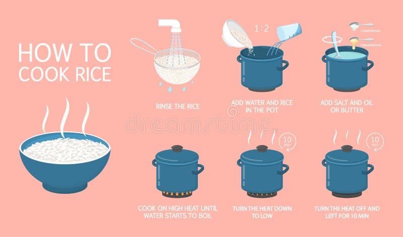 Wie man Reis ein einfaches Rezept kocht lizenzfreie abbildung