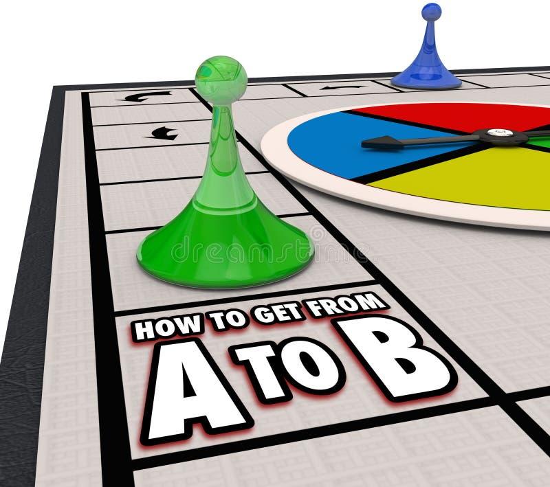 Wie man von A an b-Brettspiel-Reise-Weg-Weg-Richtung gelangt lizenzfreie abbildung