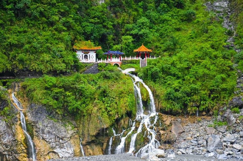 Wiecznie wiosny świątynia, także nazwana Changchun świątynia, punkt zwrotny i pamiątkowy świątynia kompleks w Taroko parku narodo zdjęcie stock