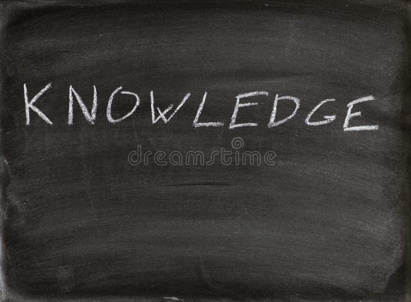 wiedza obraz stock