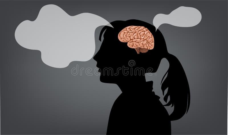 Wiedza w istocie ludzkiej analizowa? m??d?kow? funkcj? royalty ilustracja