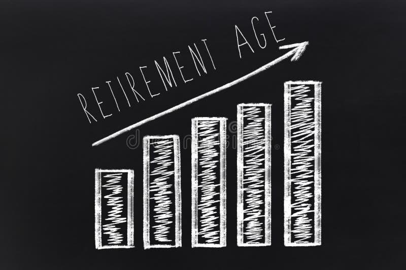 Wieka emerytalnego wykres na blackboard obraz royalty free