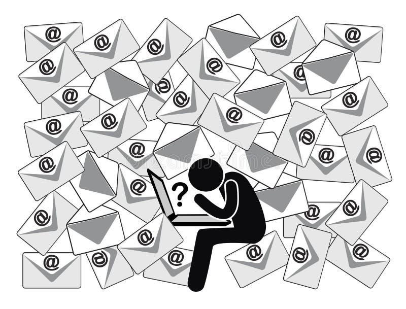 Wiele emaile z otwartymi pytaniami ilustracja wektor