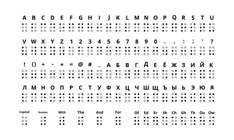 Wielki ustawiający prawdziwy wielkościowy Braille znaków, łacińskiego i cyrillic abecadło, ilustracja wektor