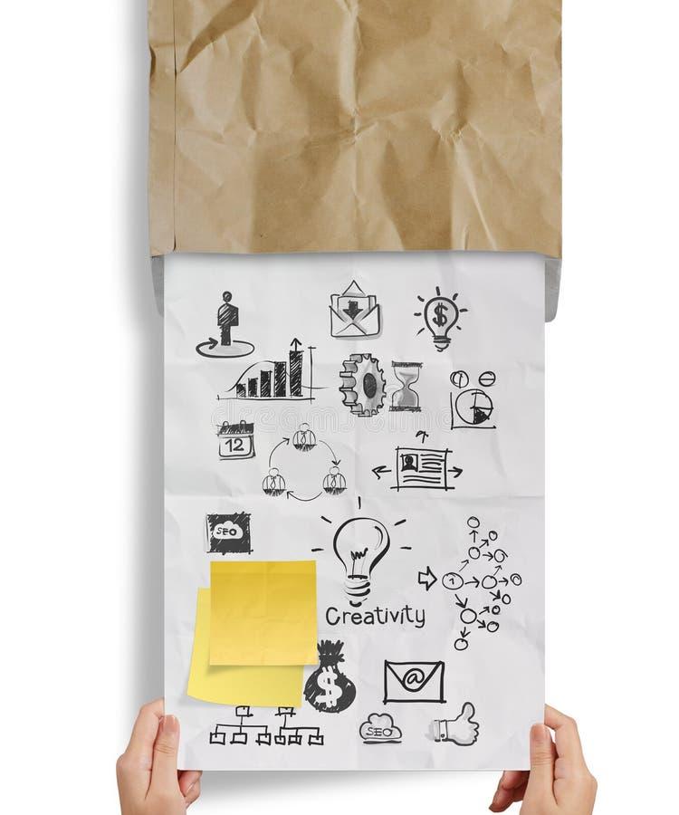Wielkie pracy formułują kleistą notatkę z strategia biznesowa miącym env zdjęcia royalty free