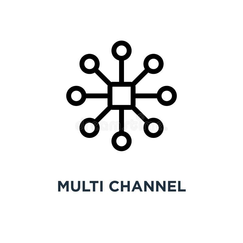 wielo- korytkowa ikona wielo- korytkowy pojęcie symbolu projekt, wektor royalty ilustracja
