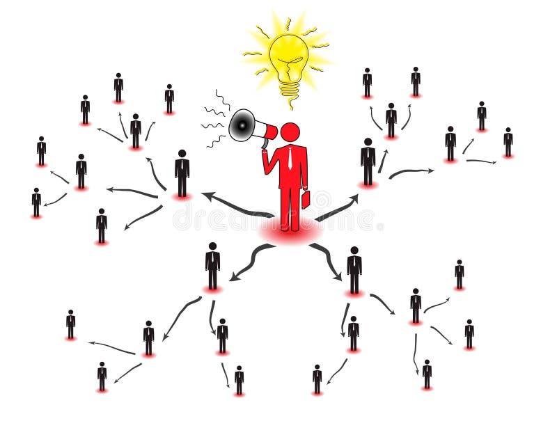 Wielo- równy marketing royalty ilustracja