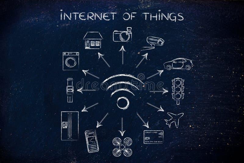 Wifi och ilar förbindelseobjekt, internet av saker arkivfoton